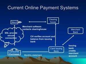 electronic-payment-system-26-728